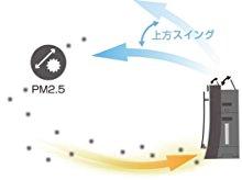 パナソニック 加湿空気清浄機 F-VXM70 F-VC70XM