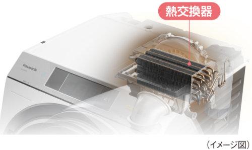 Panasonic パナソニック ドラム式洗濯乾燥機 乾燥フィルター 熱交換器