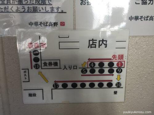 大口駅 横浜 ラーメン 中華そば高野 アクセス 場所 路地裏 行列 おすすめ あっさり 鶏 醤油 つけそば 昆布水