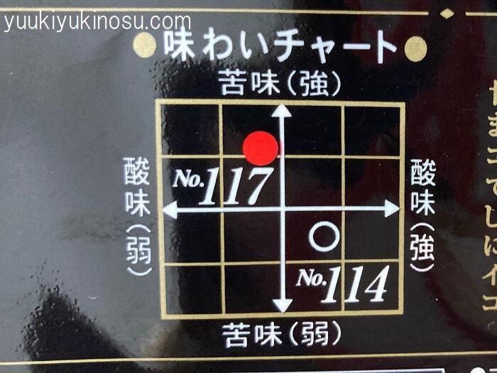 バリスタ 他社 他の コーヒー 詰め替え 方法 コツ UCC 117 カフェオレ 114